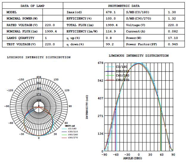 Schema Elettrico Plafoniera Neon : Istruzioni d uso dei tubi led t e